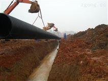 小区排水管道,许昌广场排污管