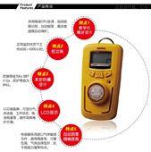 二硫化碳手持式浓度报警仪 多种气体检测仪